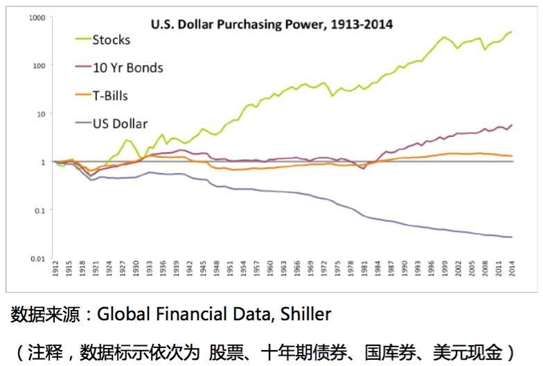 在A股做估值配置:银行是绕不过去,也绝不应绕过去的板块。