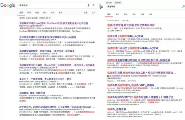 曝假瑞波币借百度搜索广告引流 已有数十万人受骗