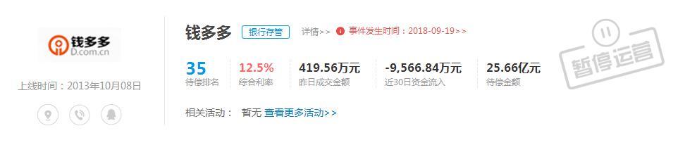 余震!上海百亿级平台钱多多倒下
