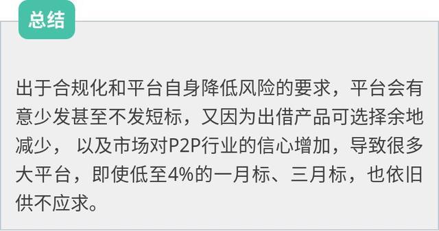 短期标少,还难抢,现在P2P平台都怎么了?