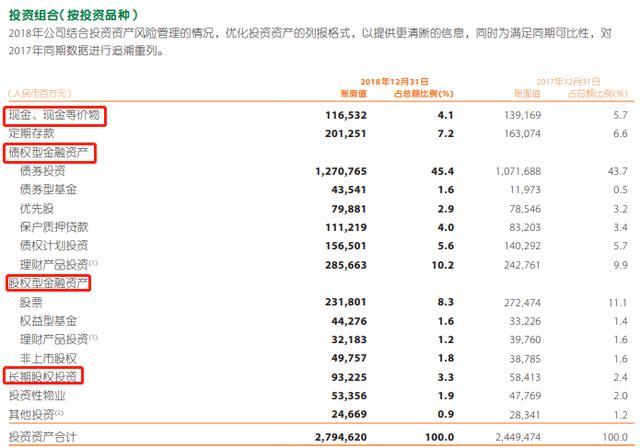 为什么中国人都不愿意买保险了?