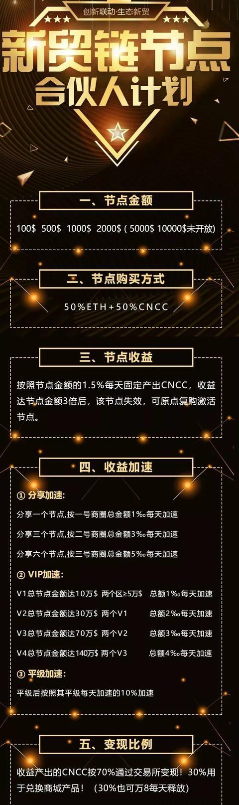 新贸链CNCC,是怎么骗到这么多人的?