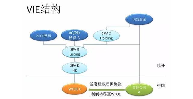 涨知识!你知道为什么中国互联网企业都喜欢扎堆赴美上市?