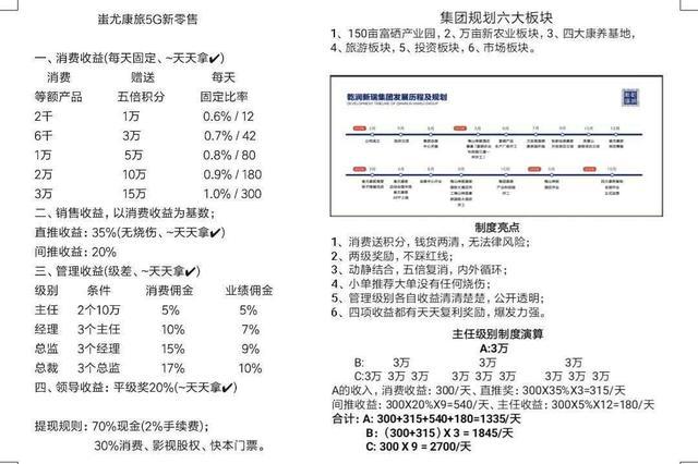 """""""蚩尤康旅""""涉传销骗局:借黑茶拉投资,号称五年赚万亿"""