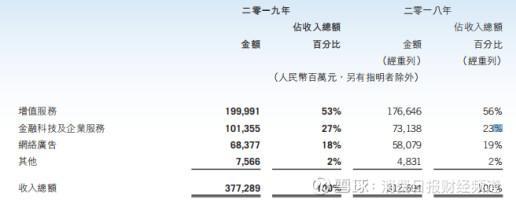 """""""封杀""""微信伤不了腾讯控股(00700.HK)"""