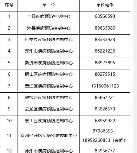 南京禄口机场9人新冠阳性-2