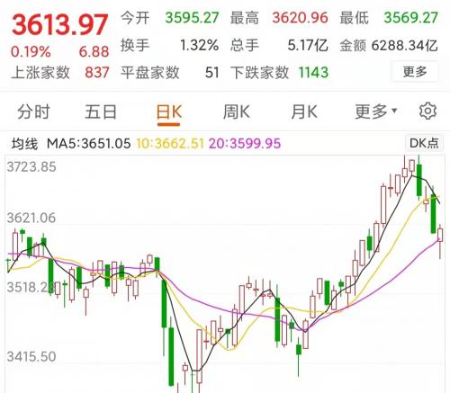 全球股市行情-4