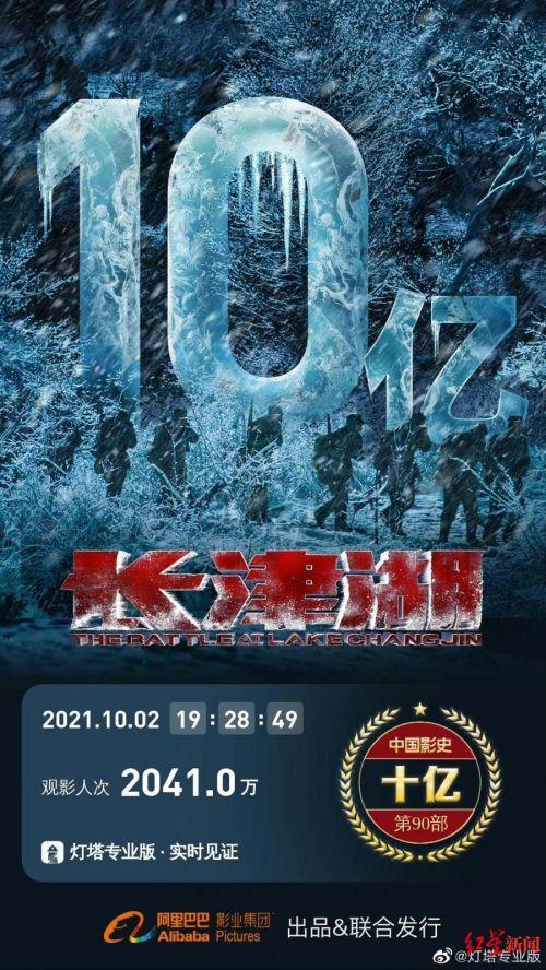 电影《长津湖》总票房破10亿-1