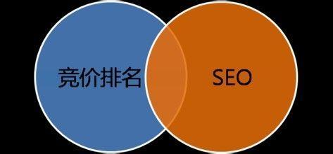 seo和sem的区别与联系-1