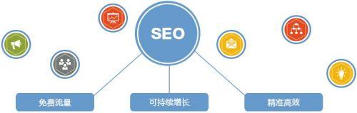 现在的互联网环境seo发展还有空间吗?-1