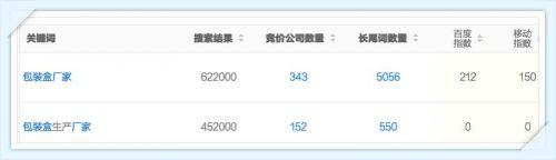 除了seo快速排名软件,如何让网站快排到百度首页?-2